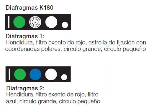 Diafragmas HEINE K 180