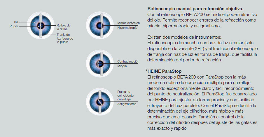 HEINE ParaStop Retinoscopio manual para refracción objetiva